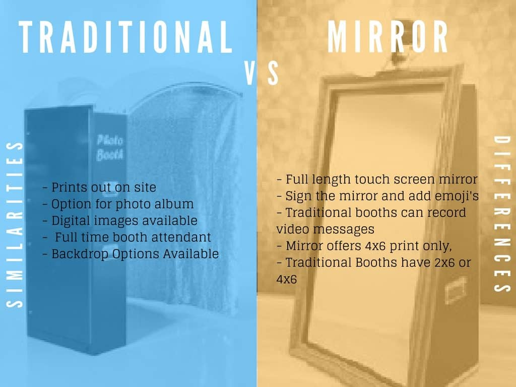 mirror photo booth vs traditional photo booth comparison